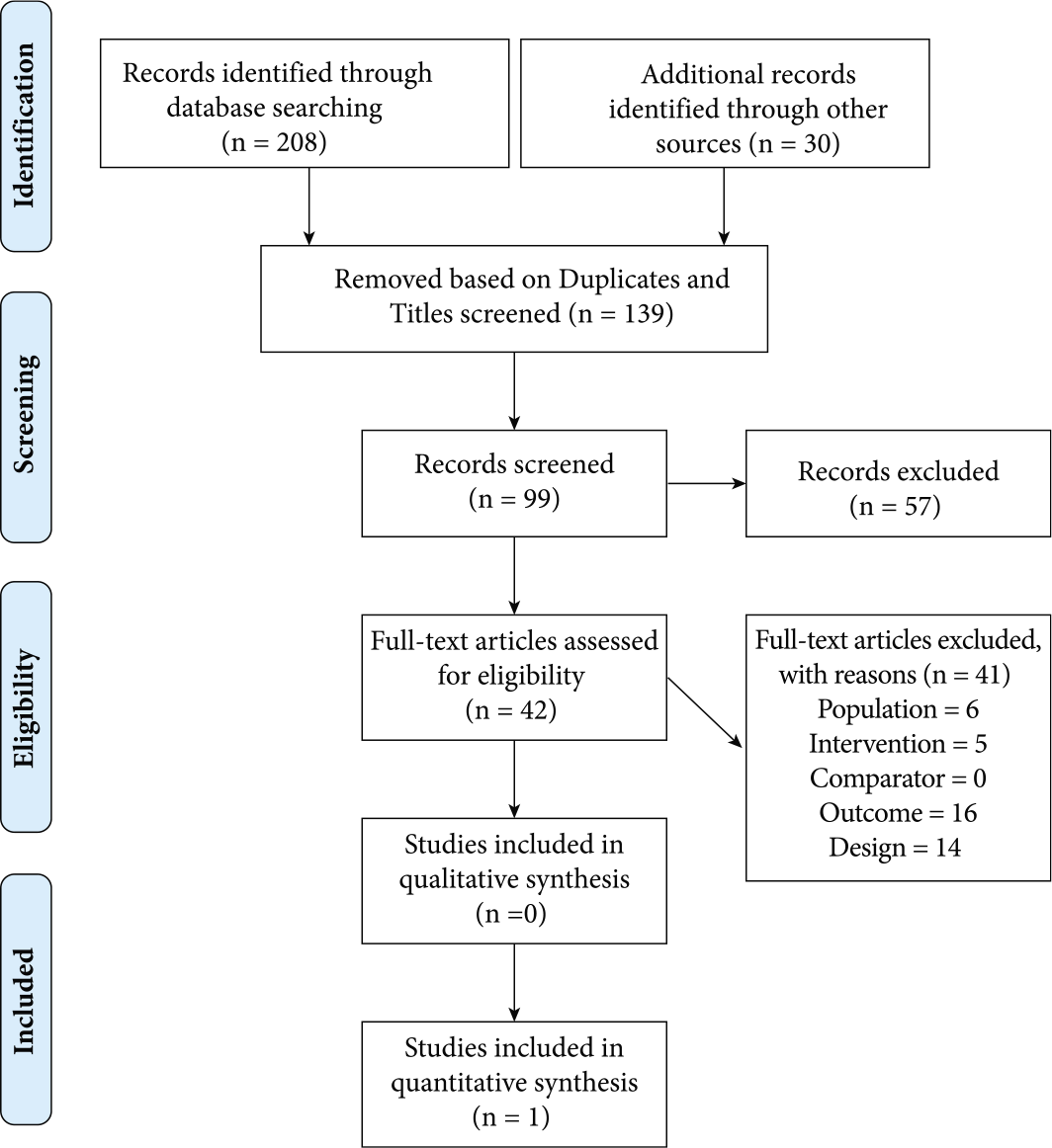 A new paper on digital stethoscopes for cardiopulmonary assessments